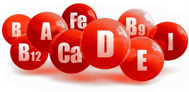 Analiz krovi na vitaminy i mikroelementy