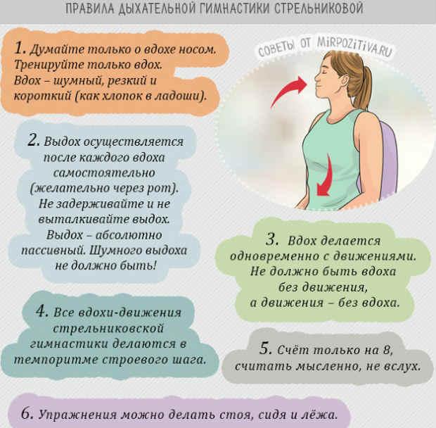 Dyhatel'naya gimnastika Strel'nikovoj uprazhneniya2